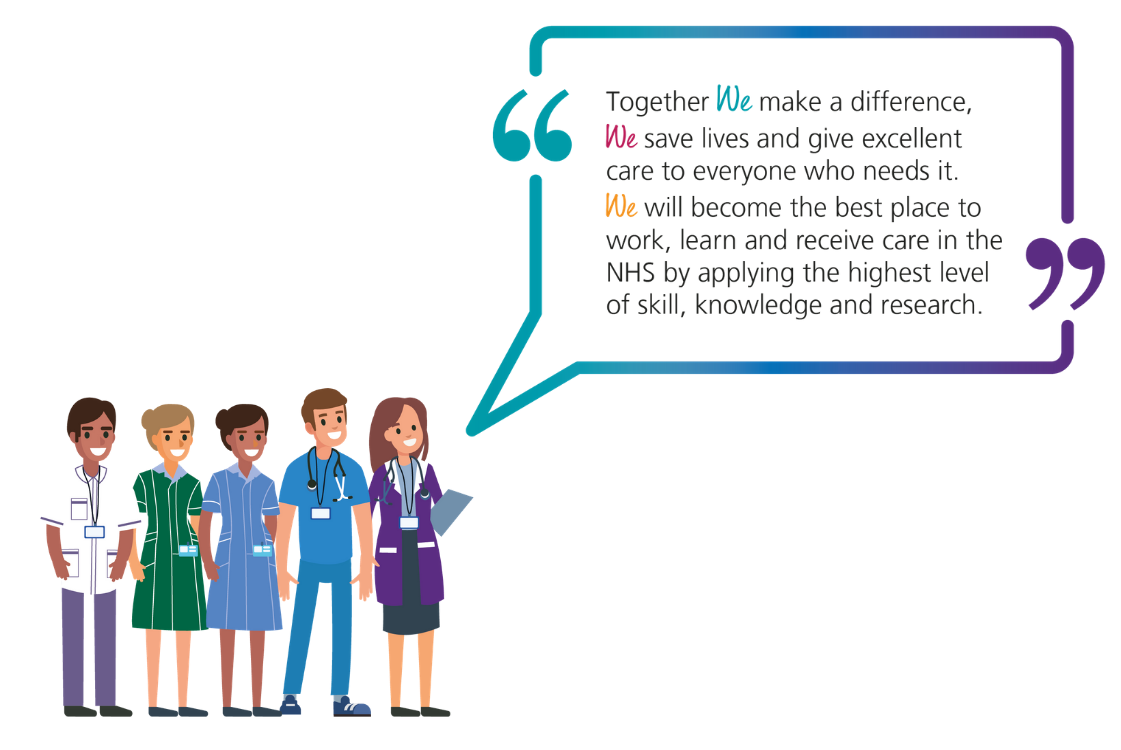 Together We make a difference, We save lives and give excellent care to everyone who needs it. We will become the best place to work, learn and receive care in the NHS by bringing the highest level of skill, knowledge and research.
